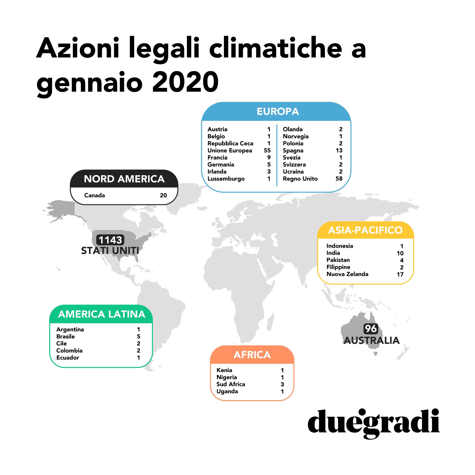Azioni legali climatiche a gennaio 2020
